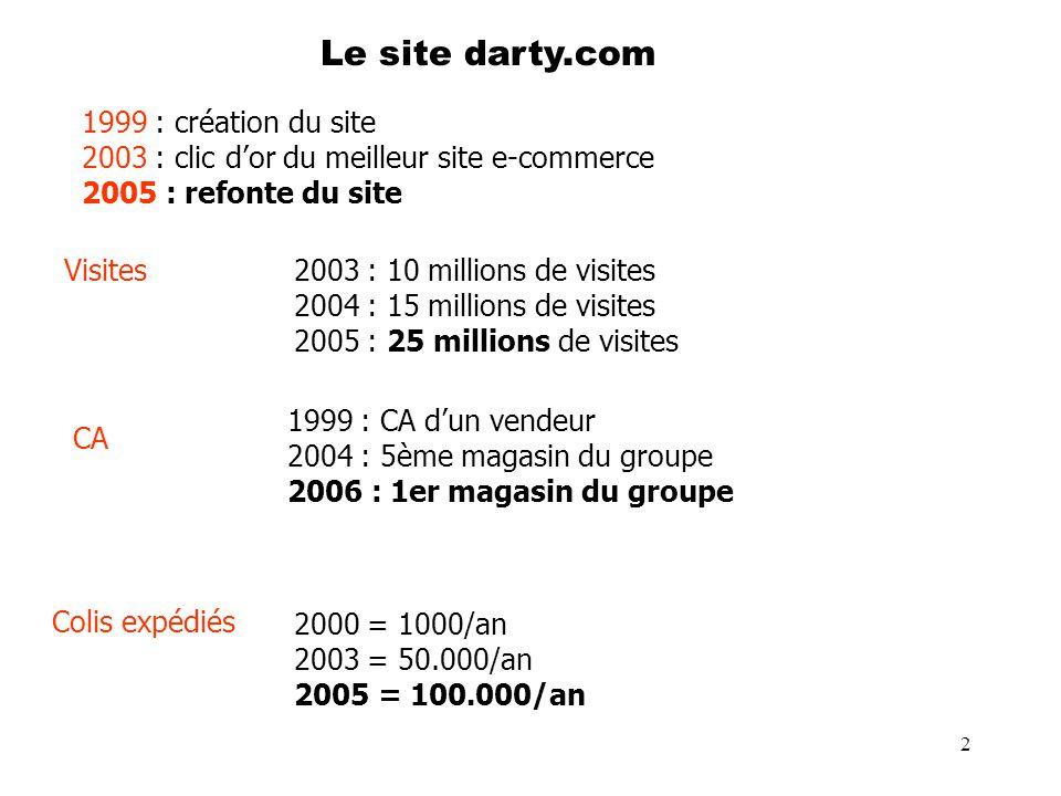 Le site darty.com 1999 : création du site