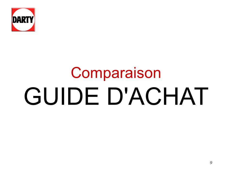 Comparaison GUIDE D ACHAT