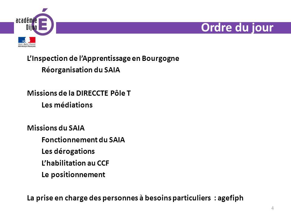 Ordre du jour L'Inspection de l'Apprentissage en Bourgogne