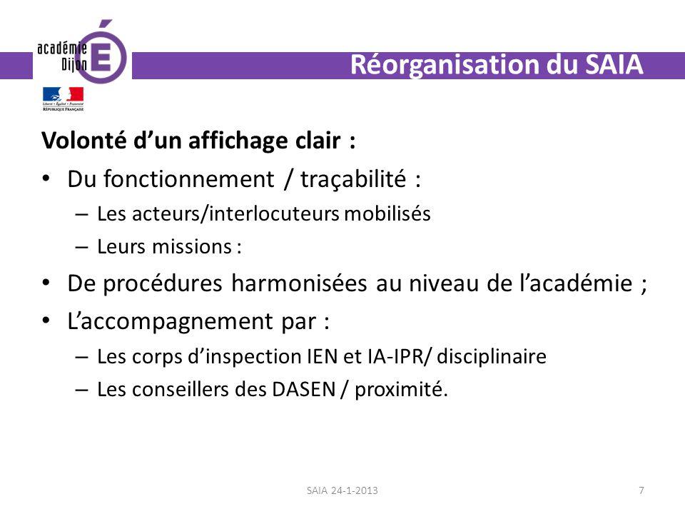 Réorganisation du SAIA