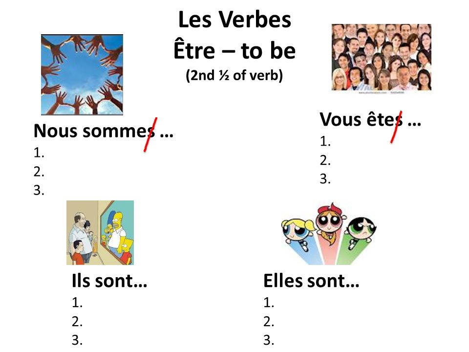 Les Verbes Être – to be (2nd ½ of verb)
