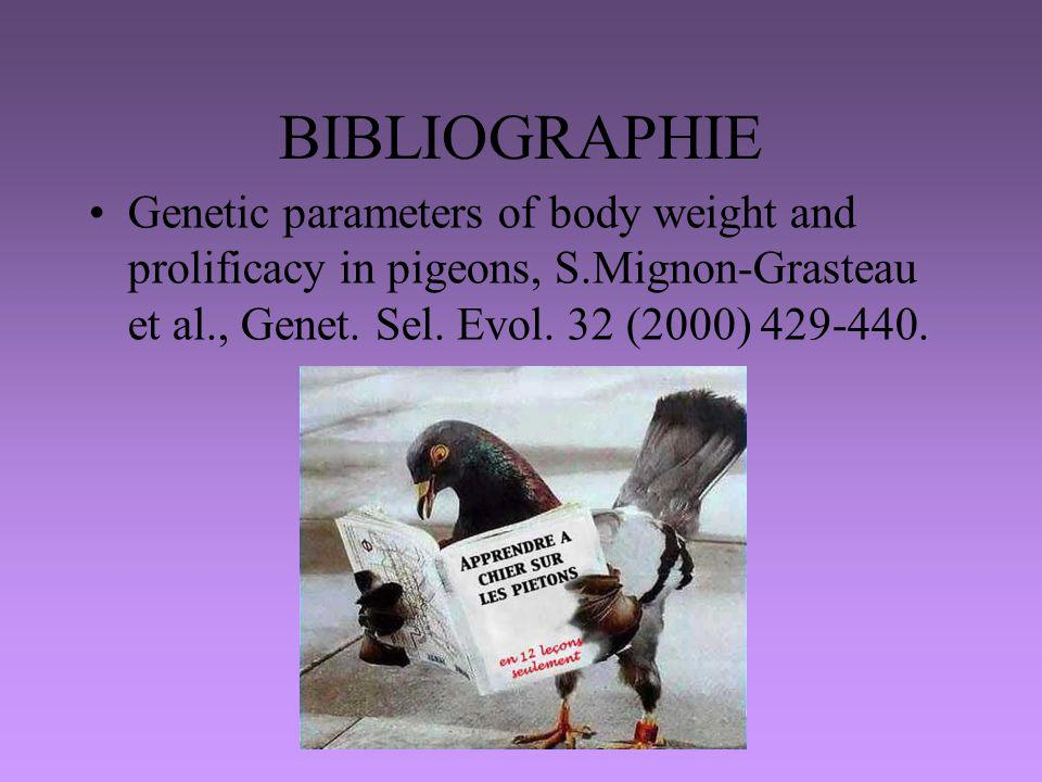 BIBLIOGRAPHIE Genetic parameters of body weight and prolificacy in pigeons, S.Mignon-Grasteau et al., Genet.