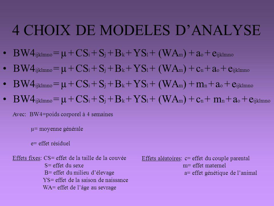 4 CHOIX DE MODELES D'ANALYSE