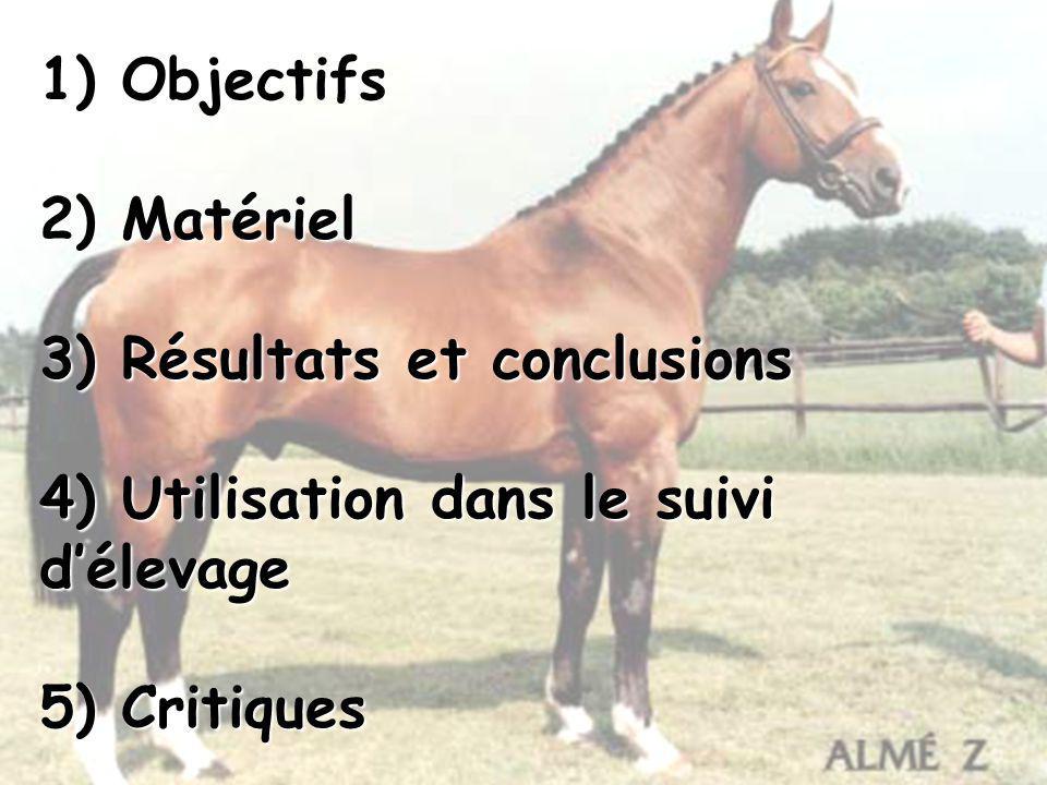 1) Objectifs 2) Matériel 3) Résultats et conclusions 4) Utilisation dans le suivi d'élevage 5) Critiques