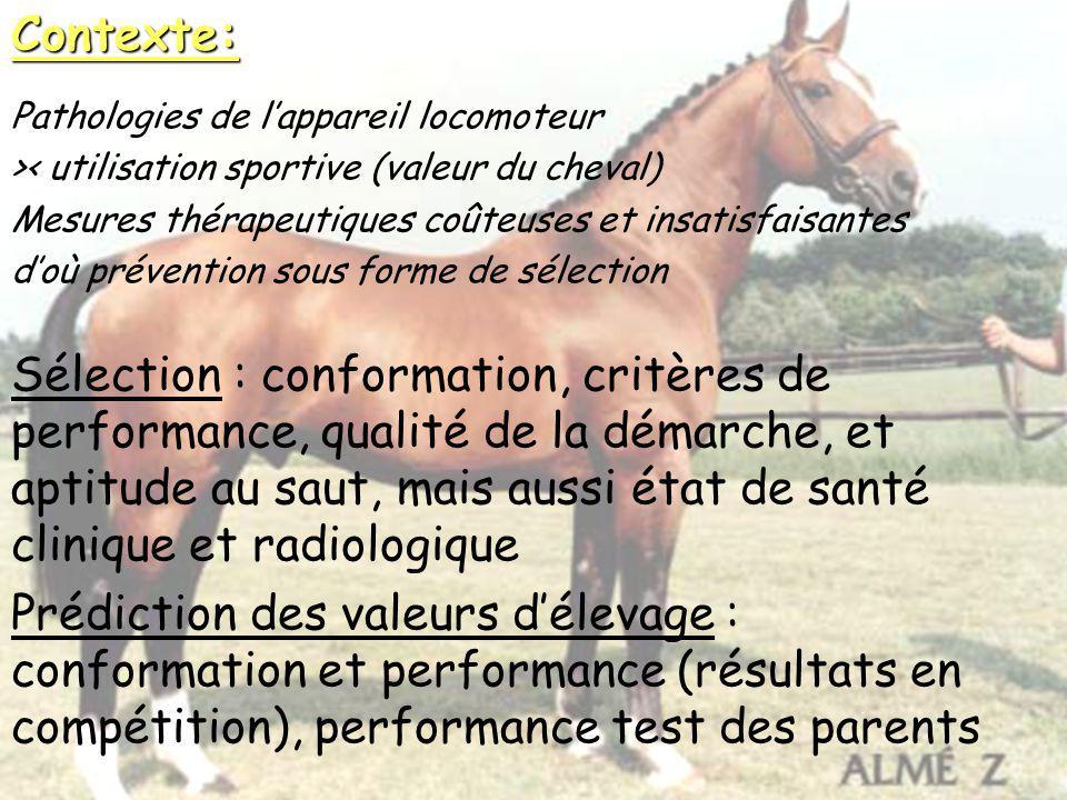 Contexte: Pathologies de l'appareil locomoteur. >< utilisation sportive (valeur du cheval) Mesures thérapeutiques coûteuses et insatisfaisantes.