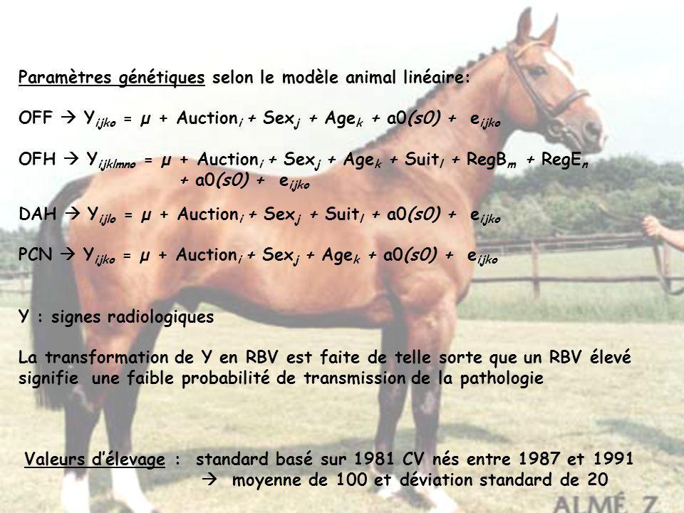 Paramètres génétiques selon le modèle animal linéaire: