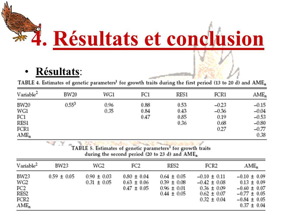 4. Résultats et conclusion