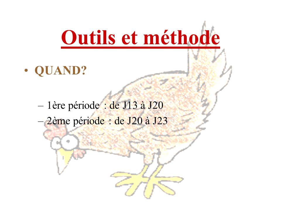 Outils et méthode QUAND 1ère période : de J13 à J20