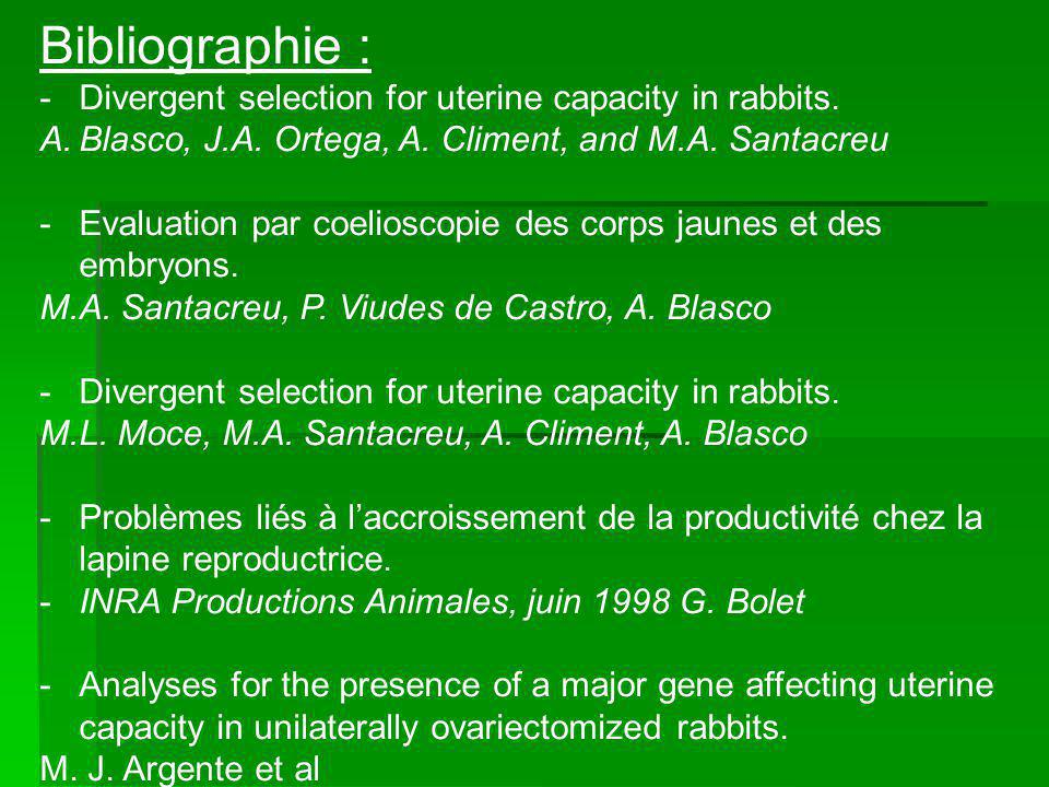 Bibliographie : Divergent selection for uterine capacity in rabbits.
