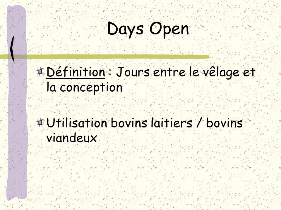 Days Open Définition : Jours entre le vêlage et la conception