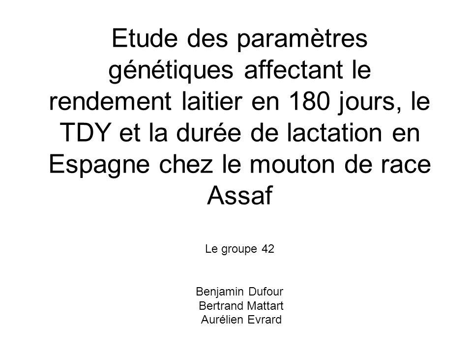 Etude des paramètres génétiques affectant le rendement laitier en 180 jours, le TDY et la durée de lactation en Espagne chez le mouton de race Assaf Le groupe 42 Benjamin Dufour Bertrand Mattart Aurélien Evrard
