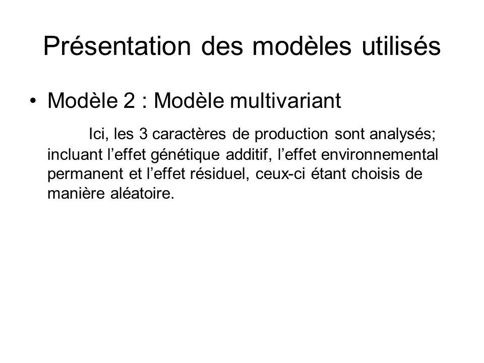 Présentation des modèles utilisés