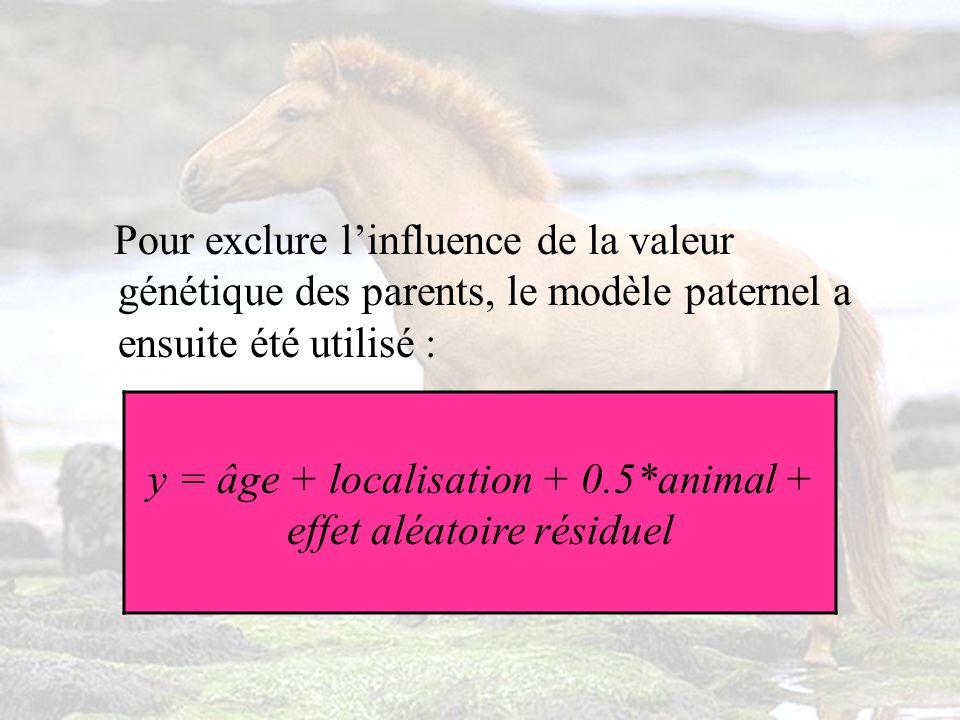 y = âge + localisation + 0.5*animal + effet aléatoire résiduel