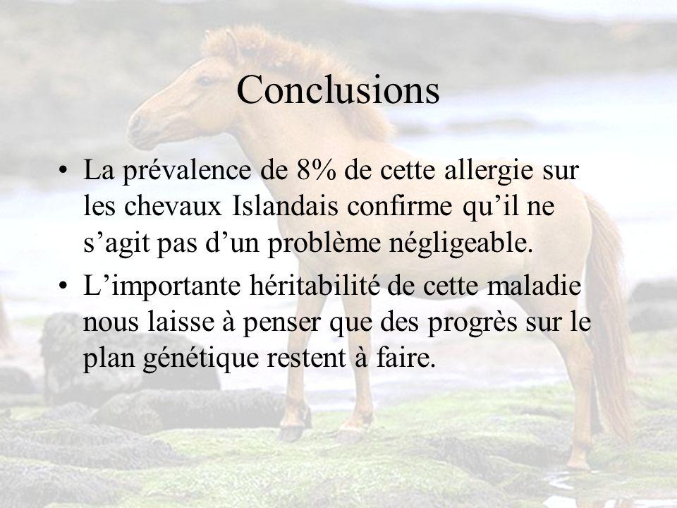 Conclusions La prévalence de 8% de cette allergie sur les chevaux Islandais confirme qu'il ne s'agit pas d'un problème négligeable.