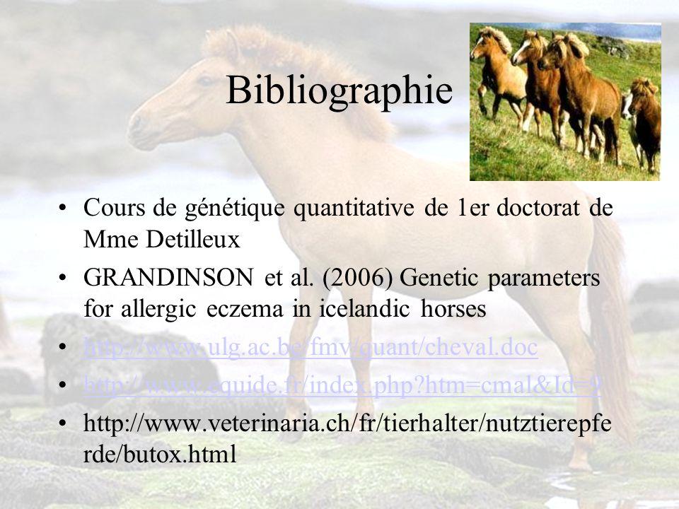 Bibliographie Cours de génétique quantitative de 1er doctorat de Mme Detilleux.