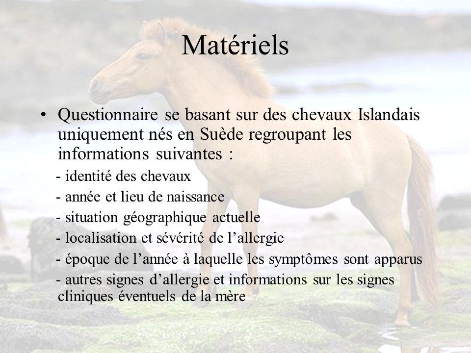 Matériels Questionnaire se basant sur des chevaux Islandais uniquement nés en Suède regroupant les informations suivantes :