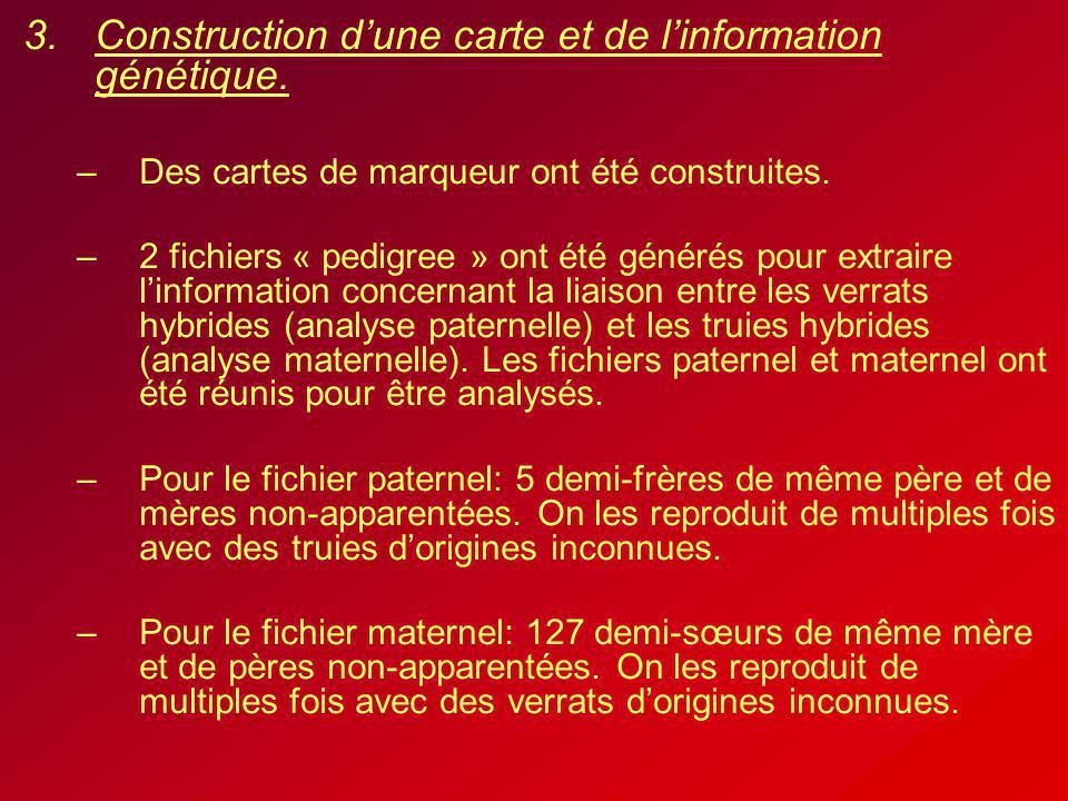 Construction d'une carte et de l'information génétique.