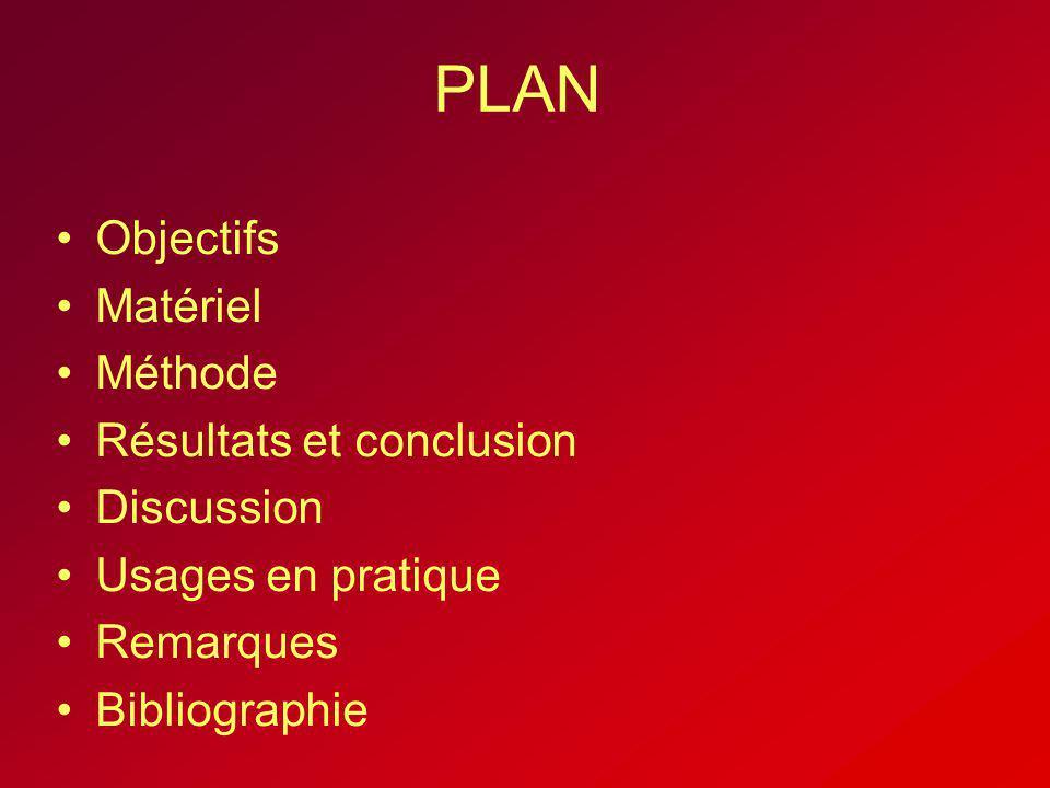 PLAN Objectifs Matériel Méthode Résultats et conclusion Discussion