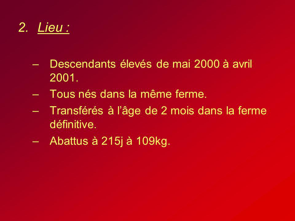 Lieu : Descendants élevés de mai 2000 à avril 2001.