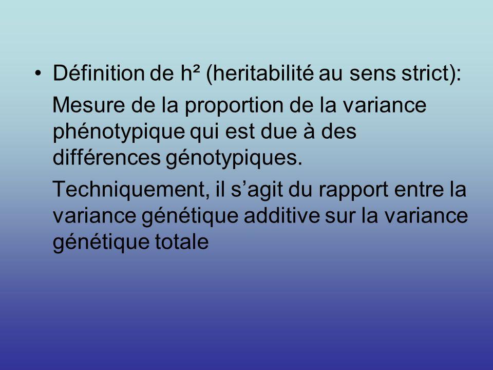 Définition de h² (heritabilité au sens strict):
