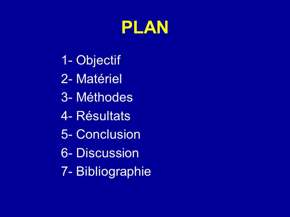 PLAN 1- Objectif 2- Matériel 3- Méthodes 4- Résultats 5- Conclusion