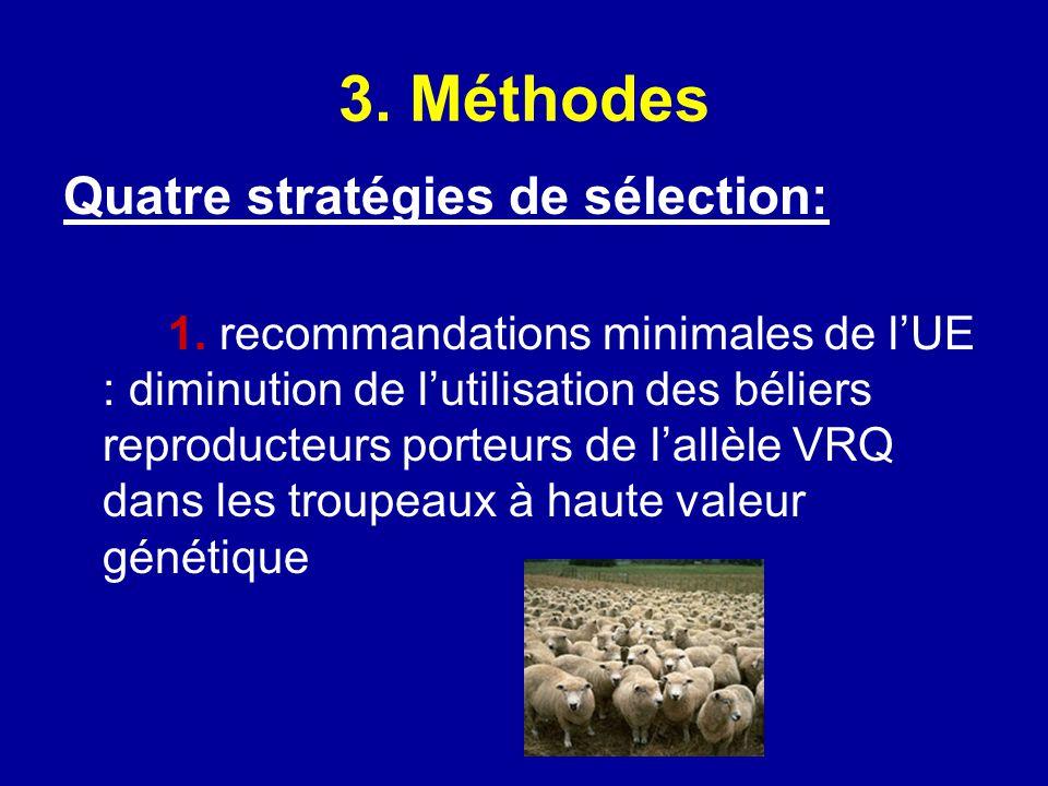 3. Méthodes Quatre stratégies de sélection: