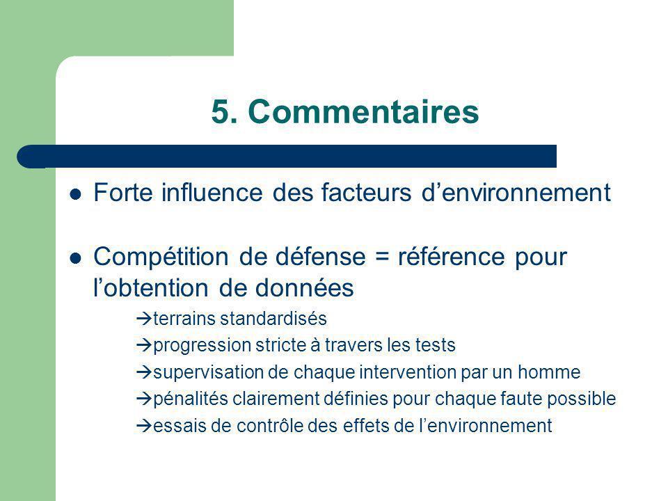 5. Commentaires Forte influence des facteurs d'environnement