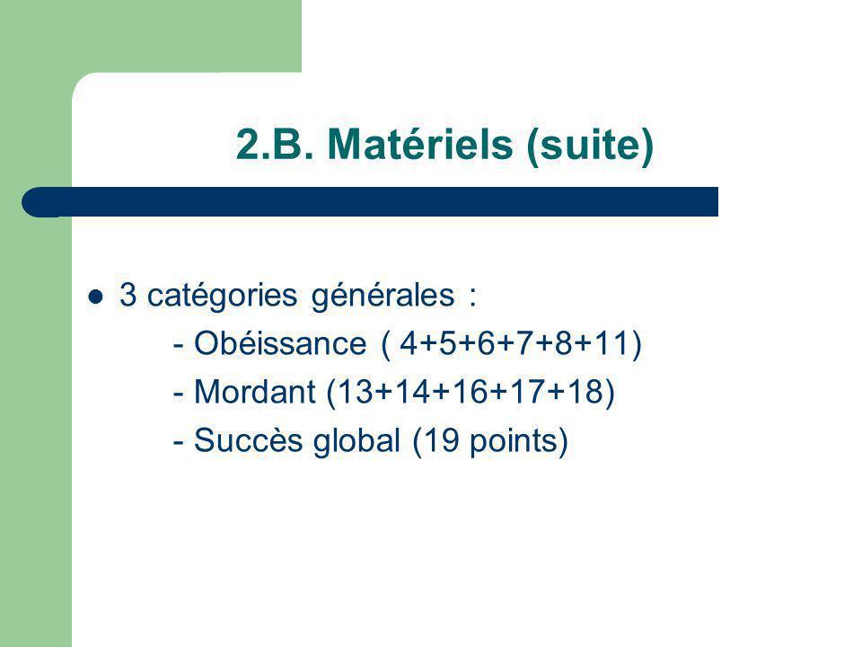 2.B. Matériels (suite) 3 catégories générales :