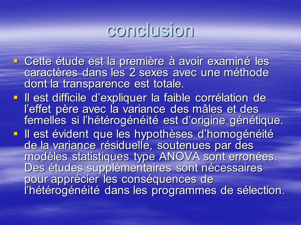 conclusion Cette étude est la première à avoir examiné les caractères dans les 2 sexes avec une méthode dont la transparence est totale.