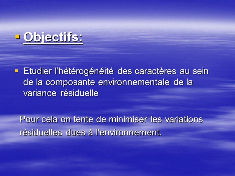 Objectifs: Etudier l'hétérogénéité des caractères au sein de la composante environnementale de la variance résiduelle.