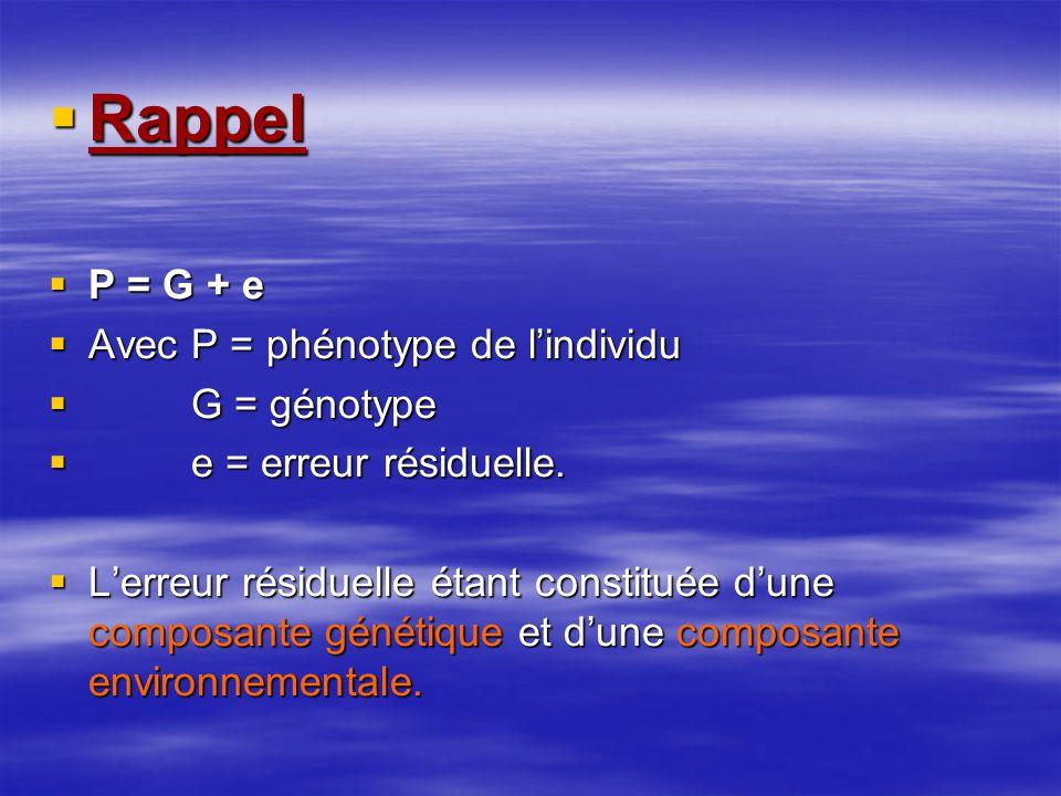 Rappel P = G + e Avec P = phénotype de l'individu G = génotype