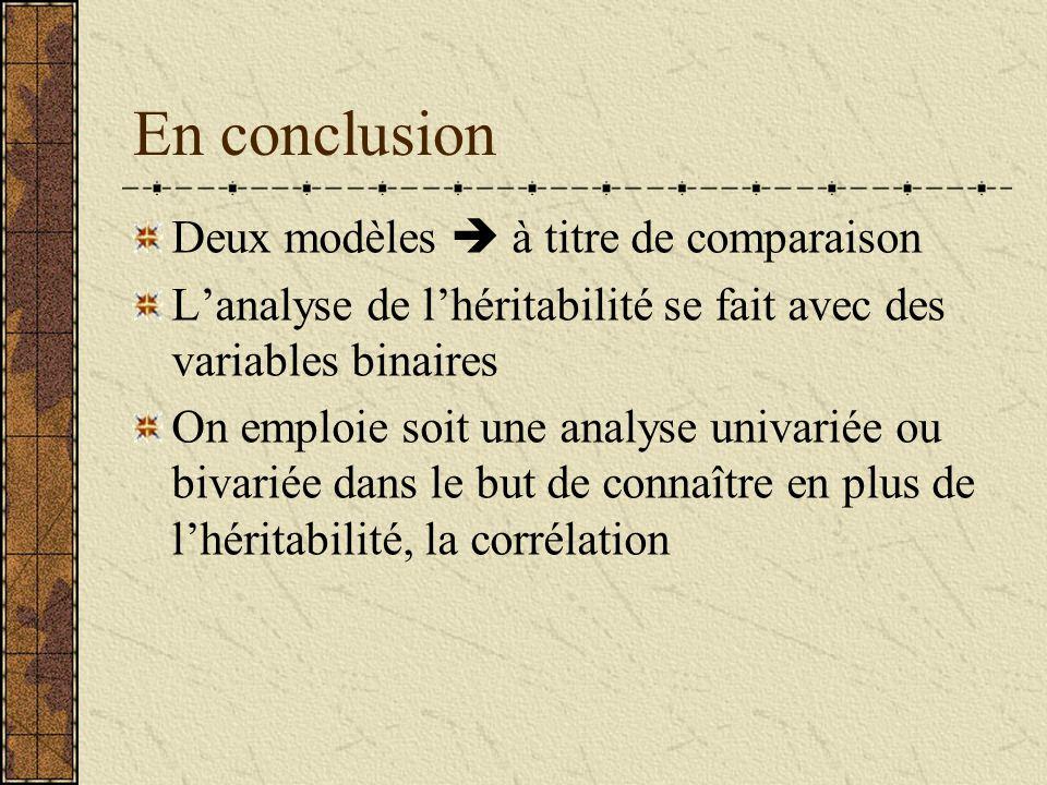 En conclusion Deux modèles  à titre de comparaison