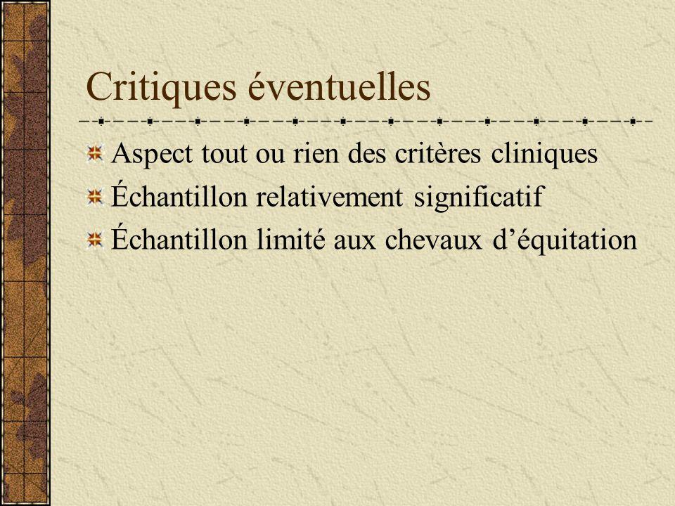 Critiques éventuelles