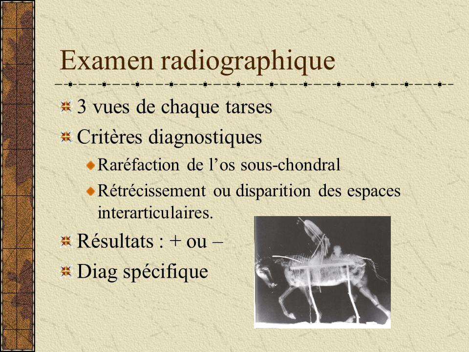 Examen radiographique