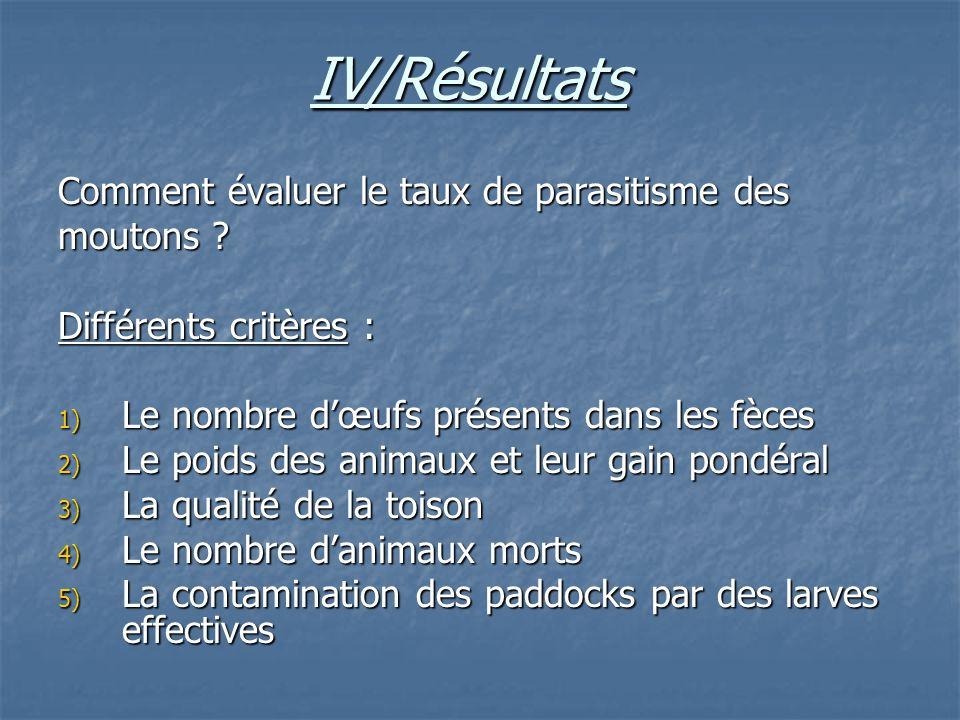 IV/Résultats Comment évaluer le taux de parasitisme des moutons