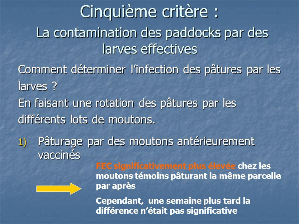 Cinquième critère : La contamination des paddocks par des larves effectives