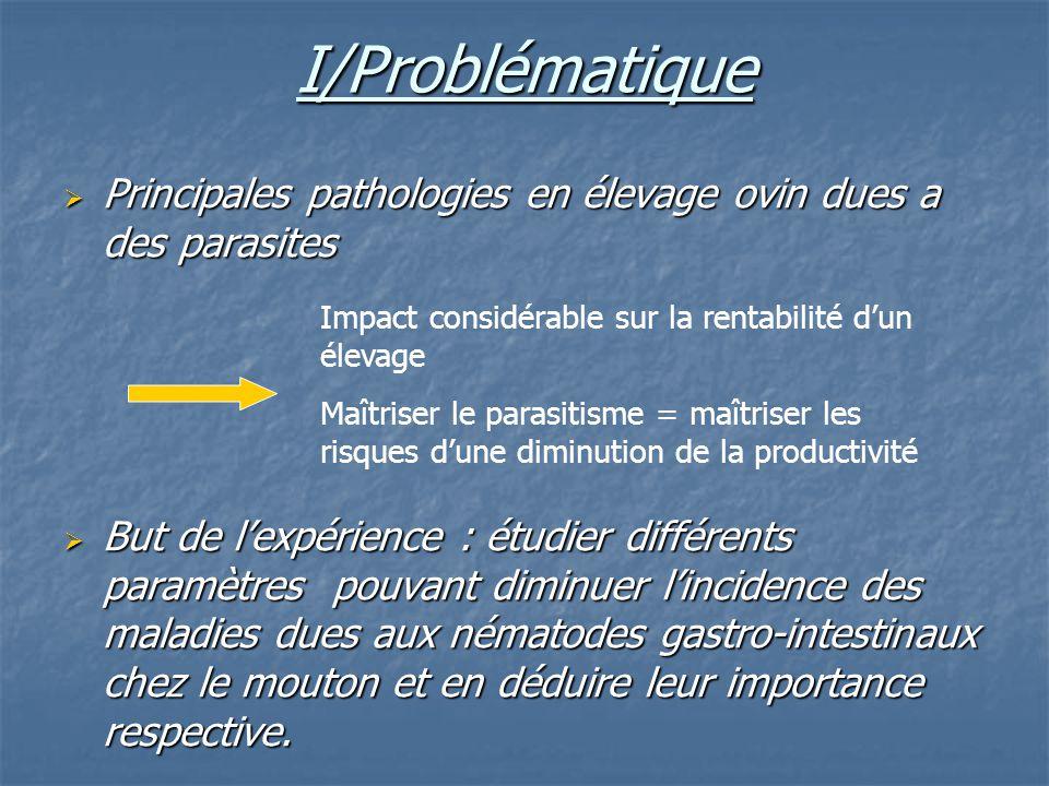 I/Problématique Principales pathologies en élevage ovin dues a des parasites.