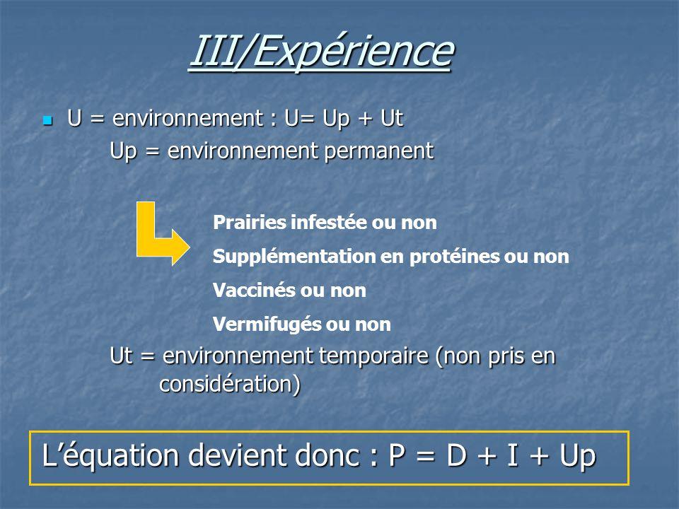 III/Expérience U = environnement : U= Up + Ut. Up = environnement permanent. Ut = environnement temporaire (non pris en considération)