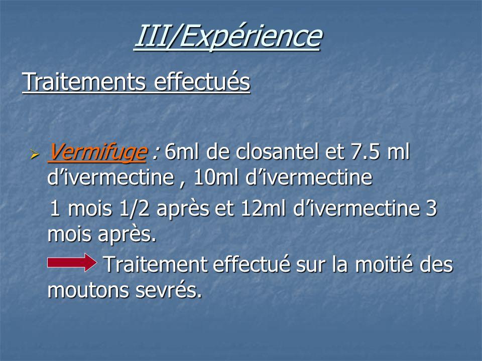 III/Expérience Traitements effectués