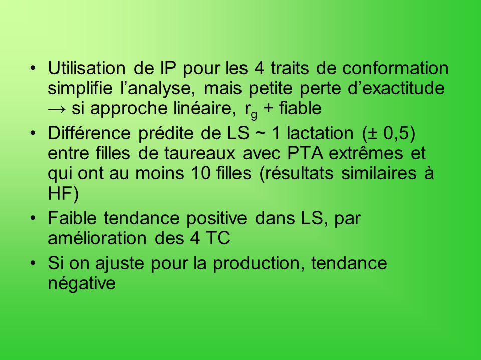 Utilisation de IP pour les 4 traits de conformation simplifie l'analyse, mais petite perte d'exactitude → si approche linéaire, rg + fiable