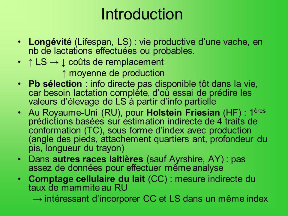 Introduction Longévité (Lifespan, LS) : vie productive d'une vache, en nb de lactations effectuées ou probables.