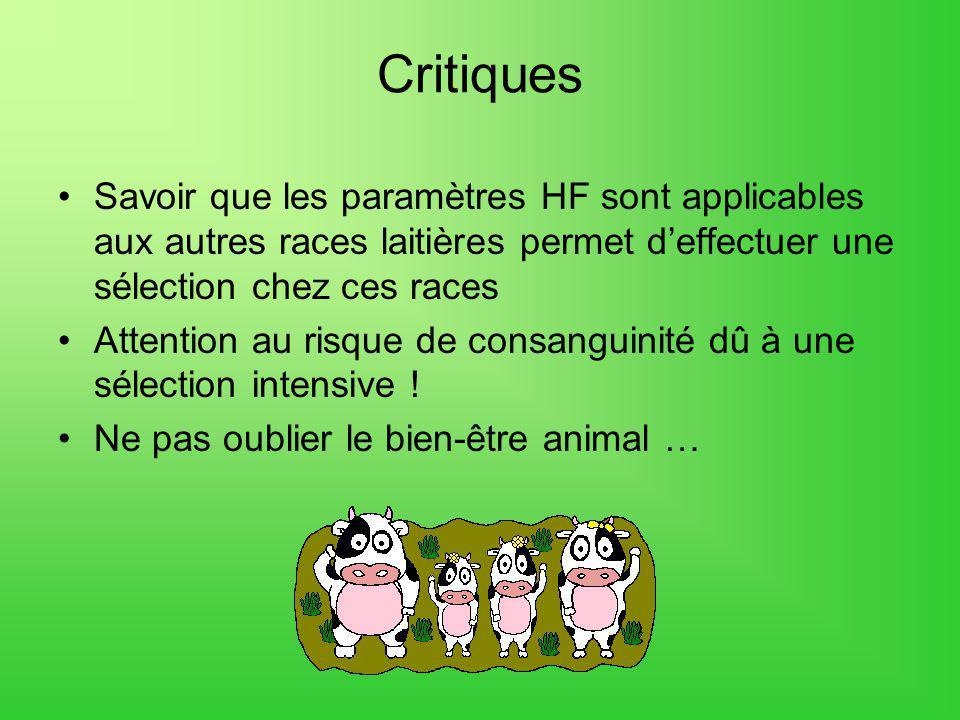 Critiques Savoir que les paramètres HF sont applicables aux autres races laitières permet d'effectuer une sélection chez ces races.
