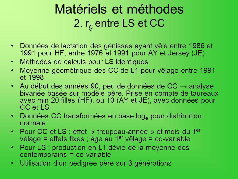 Matériels et méthodes 2. rg entre LS et CC