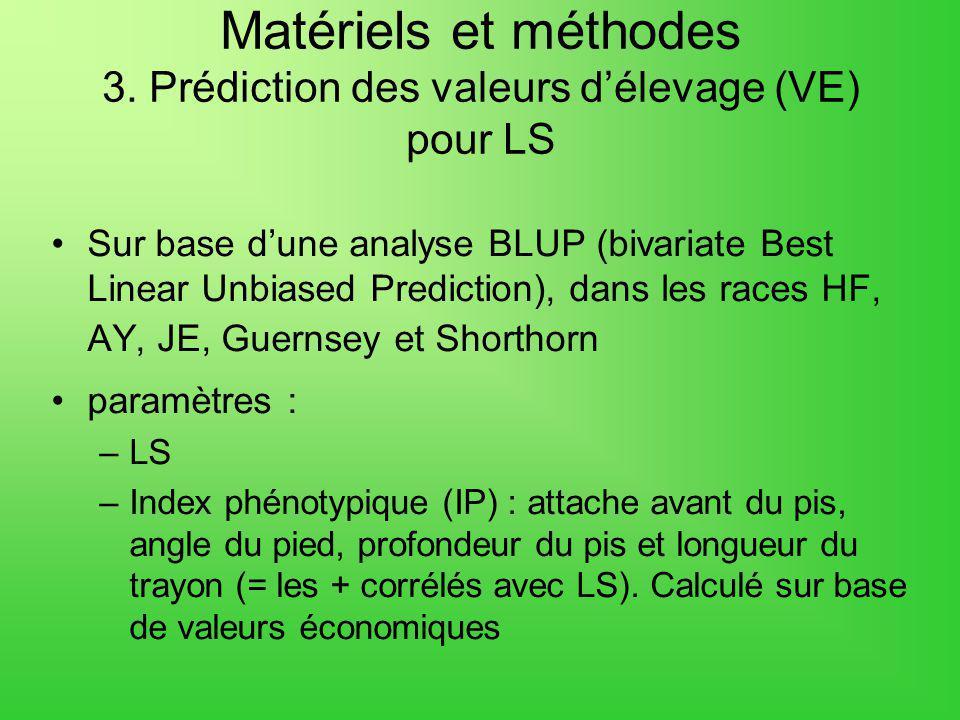 Matériels et méthodes 3. Prédiction des valeurs d'élevage (VE) pour LS