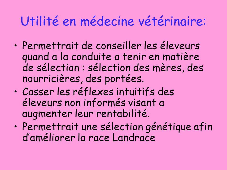 Utilité en médecine vétérinaire: