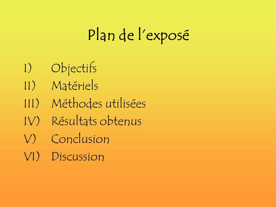Plan de l'exposé I) Objectifs II) Matériels III) Méthodes utilisées IV) Résultats obtenus V) Conclusion VI) Discussion