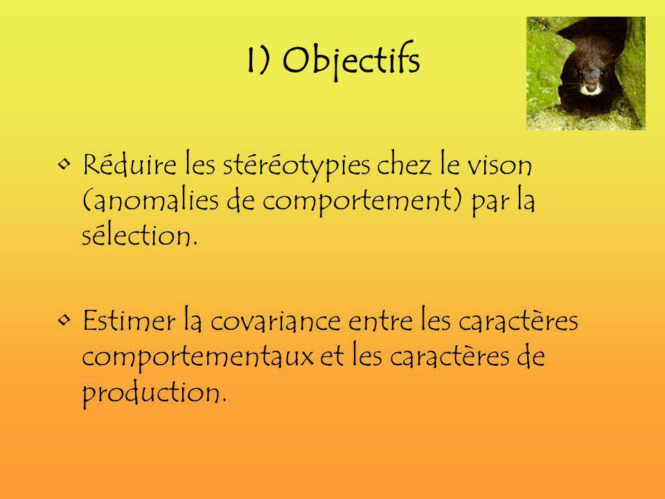 I) Objectifs Réduire les stéréotypies chez le vison (anomalies de comportement) par la sélection.