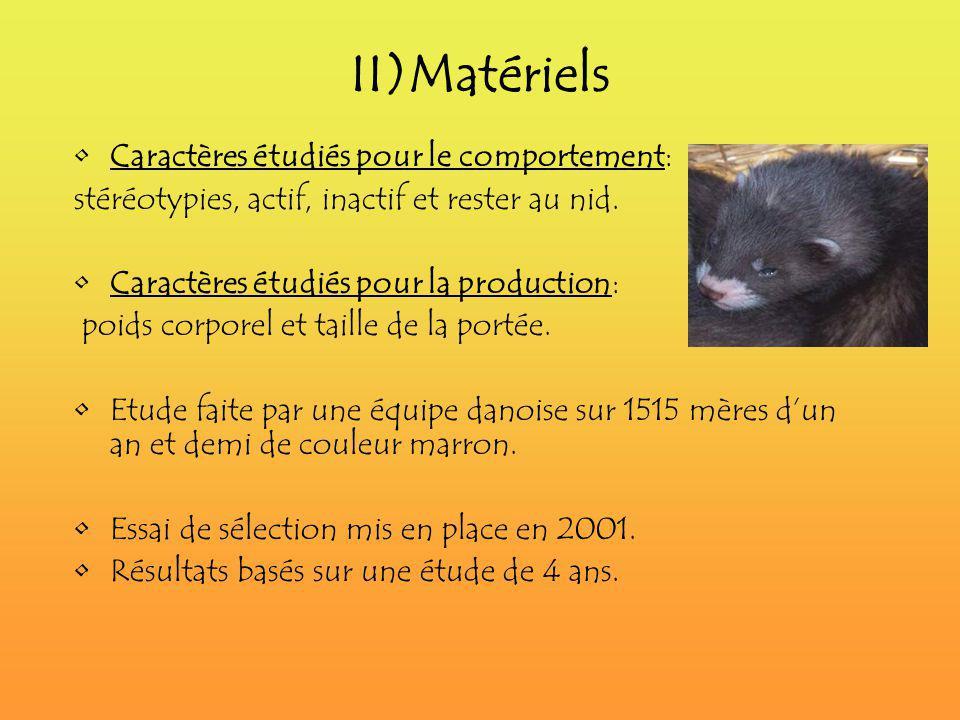 II)Matériels Caractères étudiés pour le comportement: