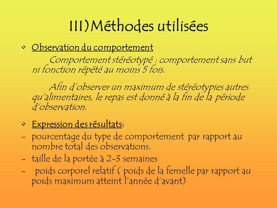 III)Méthodes utilisées