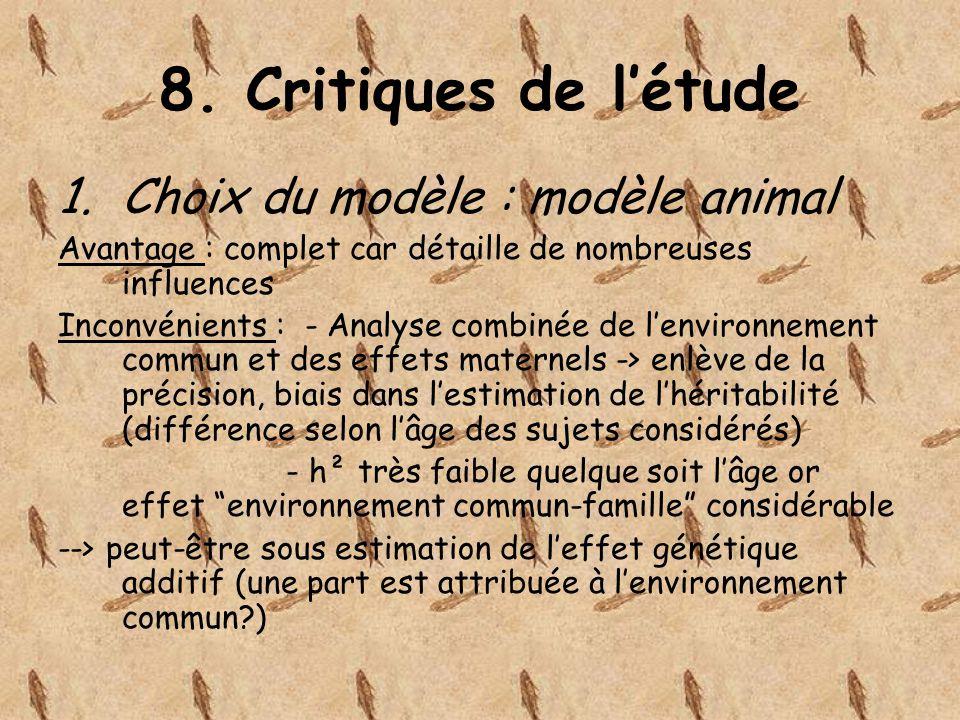 8. Critiques de l'étude Choix du modèle : modèle animal